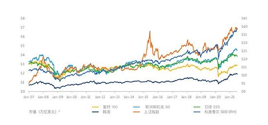 True Partner Capital  -- CN -- Chinese equities