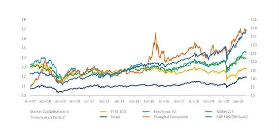 True Partner Capital  -- Chinese equities